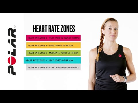 Quick guide to heart rate training | Polar