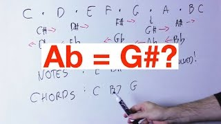 Is Ab The Same NOTE As G#? [Practical Consequences Of Music Theory]