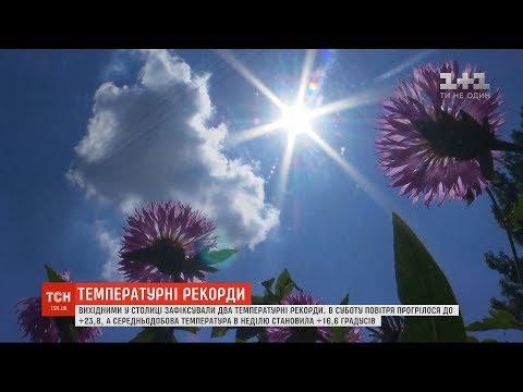 ТСН: На вихідних у столиці зафіксували два температурні рекорди