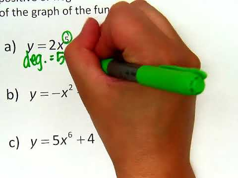 2 2  Polynomials of Higher Degree Notes