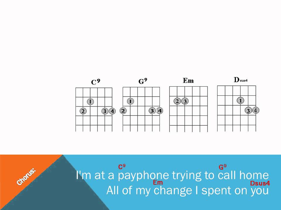 Guitar guitar lyrics : Payphone Lyrics and Guitar Chords - YouTube