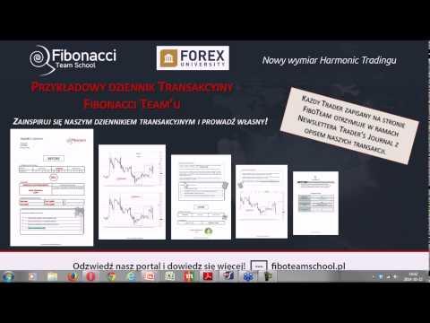 Symulacja live tradingu. Harmonic trading w praktyce ! - powtórka - high quality