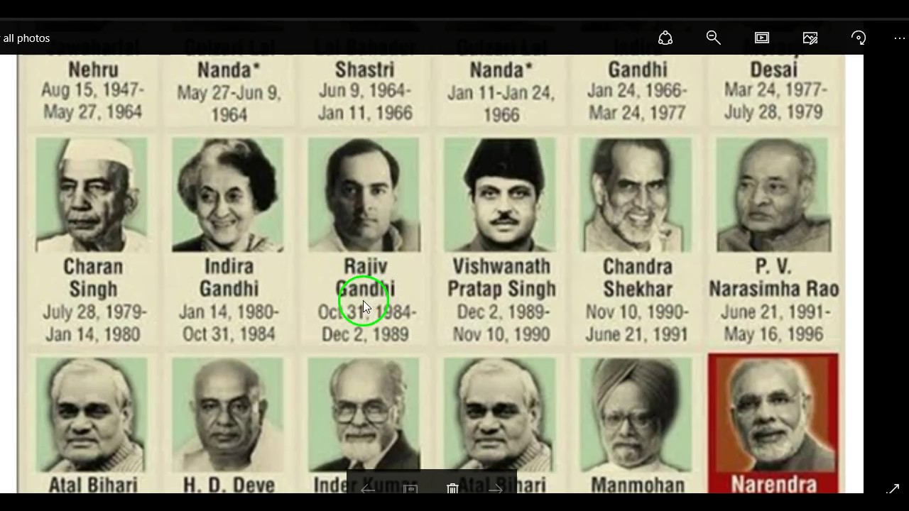 Prime ministers of india in telugu general knowledge bits also youtube rh