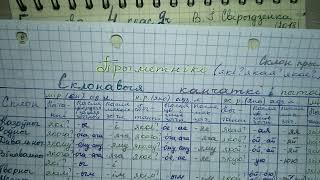 Пр 37 стр 22 гдз по белорусскому языку 4 класс 2 частка Свириденко  род і склон прыметнікаў