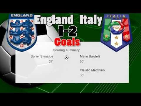 England Italy 1-2 Marchisio Sturridge Balotelli : Video Stats