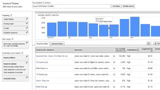 How To Use The New Keyword Tool Feature For Profitable Amazon Sites