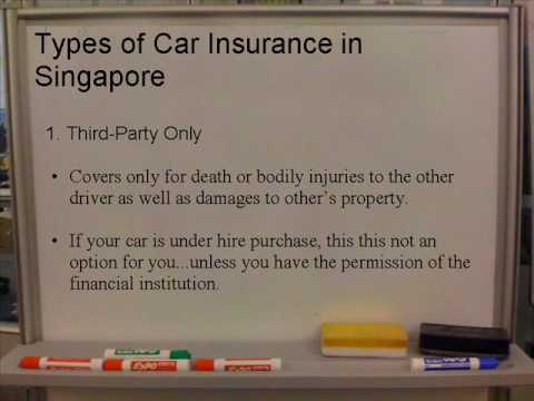 Car Insurance Singapore -- Types of Coverage