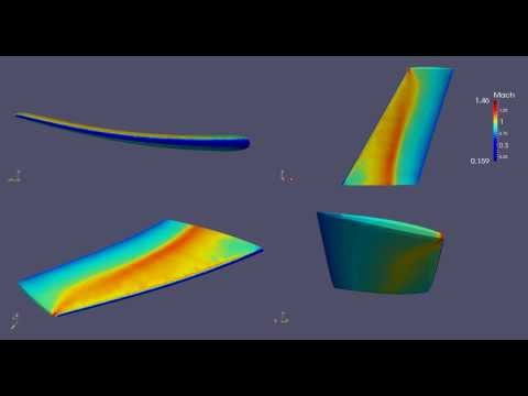 ONERA M6 Wing Flutter Simulation, Mach 0.86, 3.06 Degrees Angle of Attack