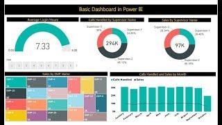 الأساسية لوحة التحكم في الطاقة BI (الجزء 1)