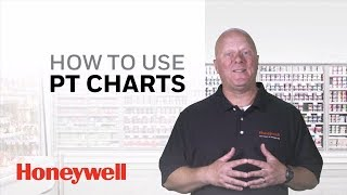 Understanding PT Charts | Honeywell Refrigerants