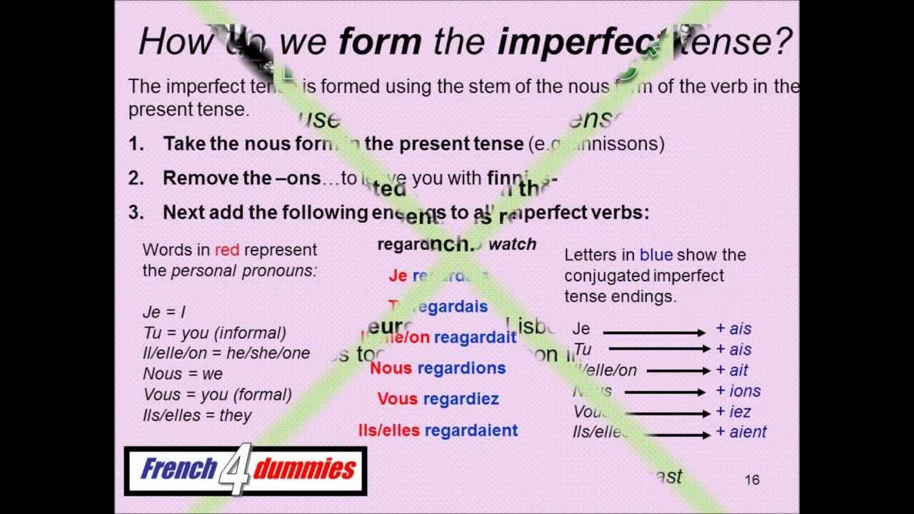 past tense french Alexa from learnfrenchwithalexacom conjugates some common french verbs for you in the past tense: passé composé.