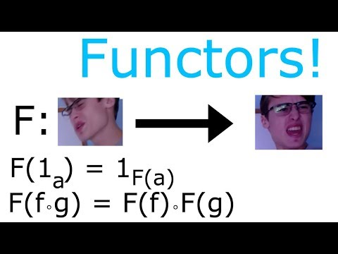 Category Theory 1.4 : Functors Definition and Examples