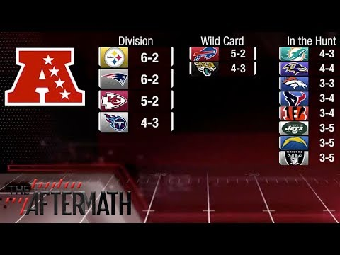 AFC Playoff Picture After Week 8 | The Aftermath | NFL Network