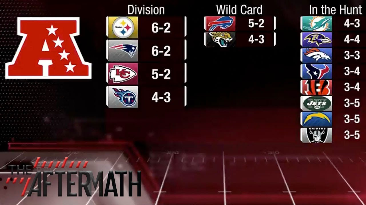 AFC Playoff Picture After Week 8 | The Aftermath | NFL ...