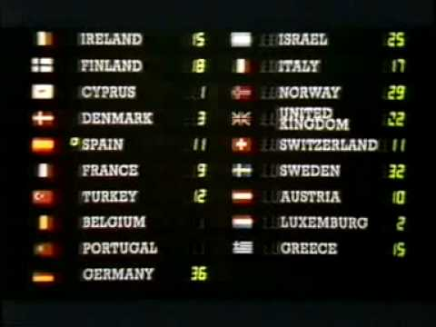 Eurovision 1985 - Voting Part 2/5