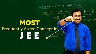 Physics for JEE: Rotational Dynamics (COAM) Most Frequently Asked Concept, by Prof. Sumit Upmanyu