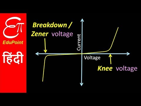 Voltage-Current characteristics of p-n Junction Diode | Knee voltage & Zener voltage in HINDI