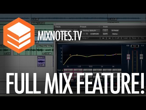 Mixing With Waves Renaissance Plugins