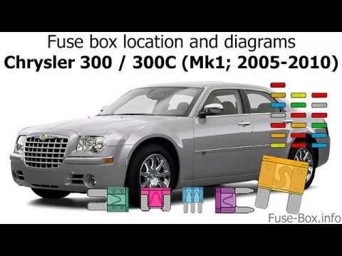 fuse box location and diagrams chrysler 300 / 300c 20052010