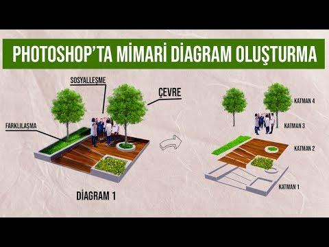 Photoshop Ta Mimari Diagram Olusturma Youtube