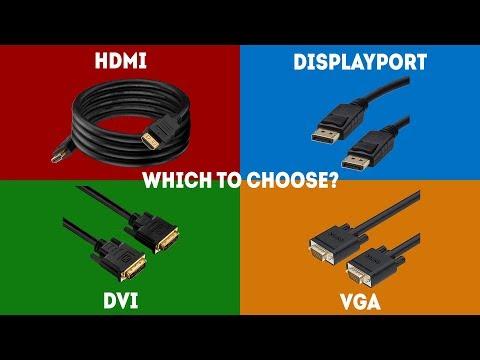 HDMI Vs DisplayPort Vs DVI Vs VGA - Simple Explanation [2019 UPDATE]