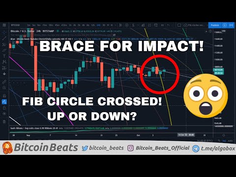 BITCOIN FIB CIRCLE CROSSED! Bitcoin Analysis 8th October 2020! Short, Mid, Long Term Strategy