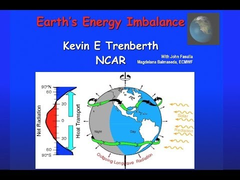 Earth's Energy Imbalance