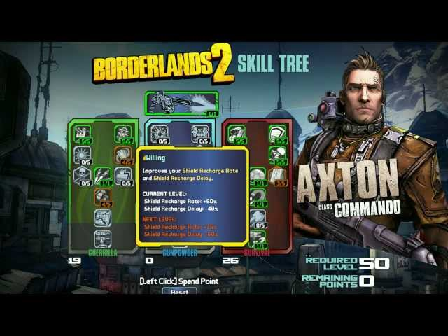 Pleasant Borderlands 2 Skill Tree Builder Now Available