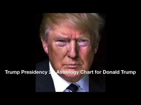 Trump Presidency 2 Astrology Chart for Donald Trump