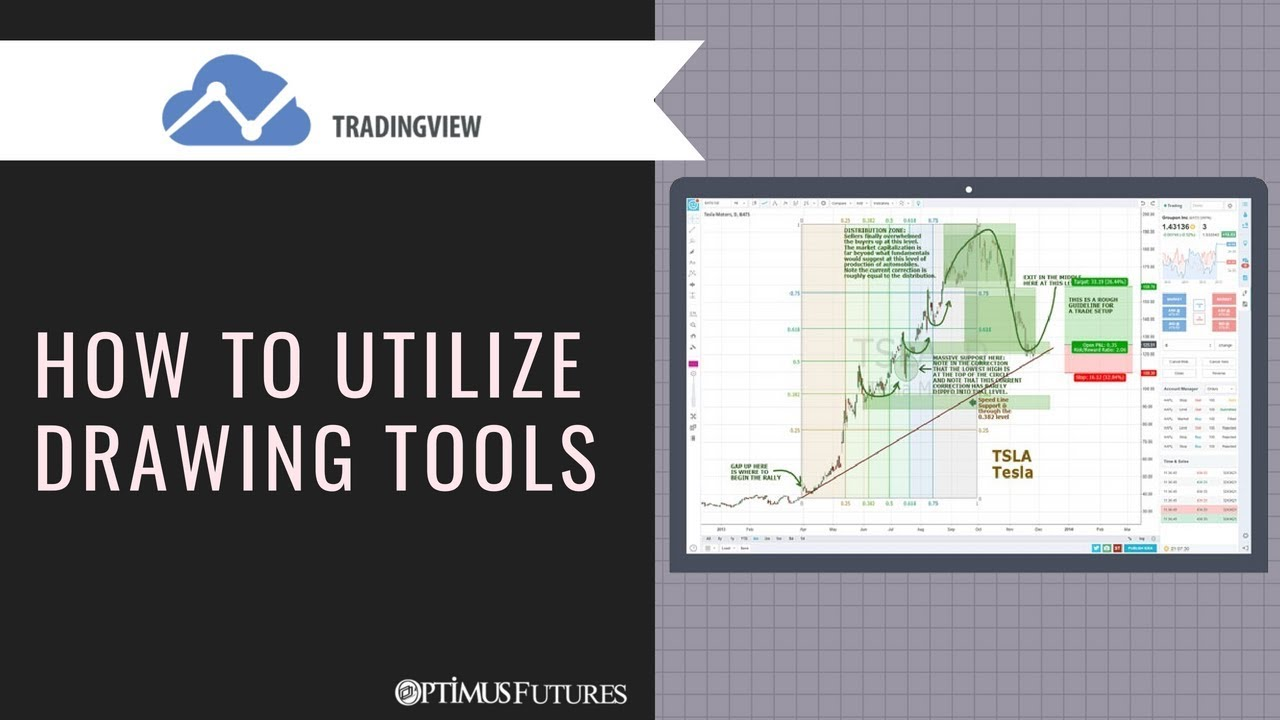 TradingView - How To Utilize Drawing Tools