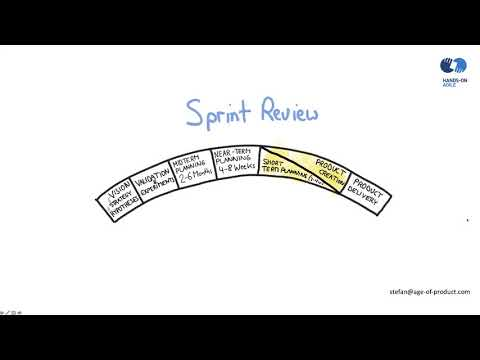 Sprint Review Anti-Patterns (0) — The Introduction (Hands-on Agile Webinar #9)