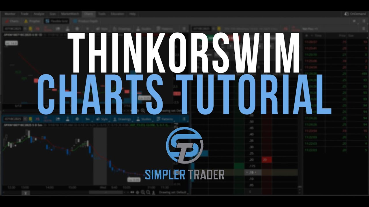 Thinkorswim Charts Tutorial Tick Vs Time Youtube