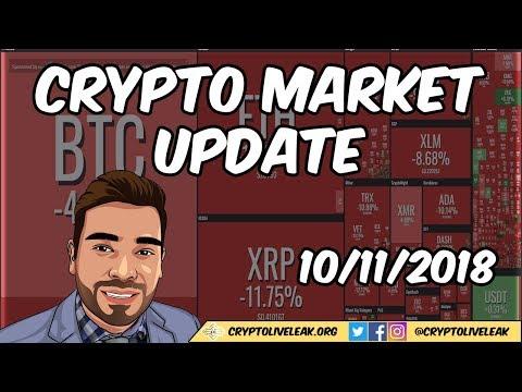 crypto-market-tanks-|-tezos-assets-|-btc-sidechain-|-stock-market-crashes-|-bitcoin-price-analysis