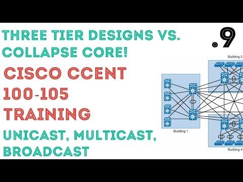 Cisco - CCENT/CCNA R&S (100-105) - LAN Vs. WAN, Designs & Data Transmission Types .09