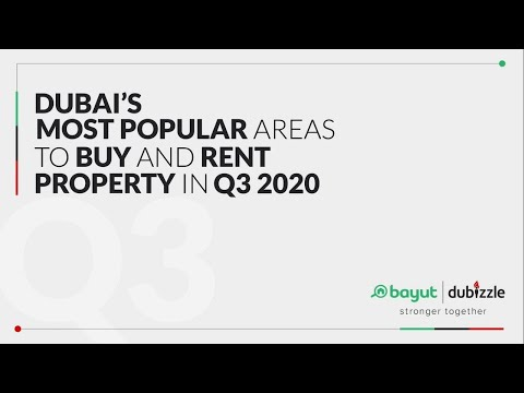 A Quick Glance at Our Dubai Property Market Report for Q3 2020
