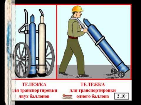 Договор на проведение работ по охране труда.