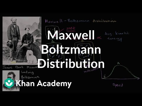 Maxwell Boltzmann distribution | Thermodynamics | Physics | Khan Academy