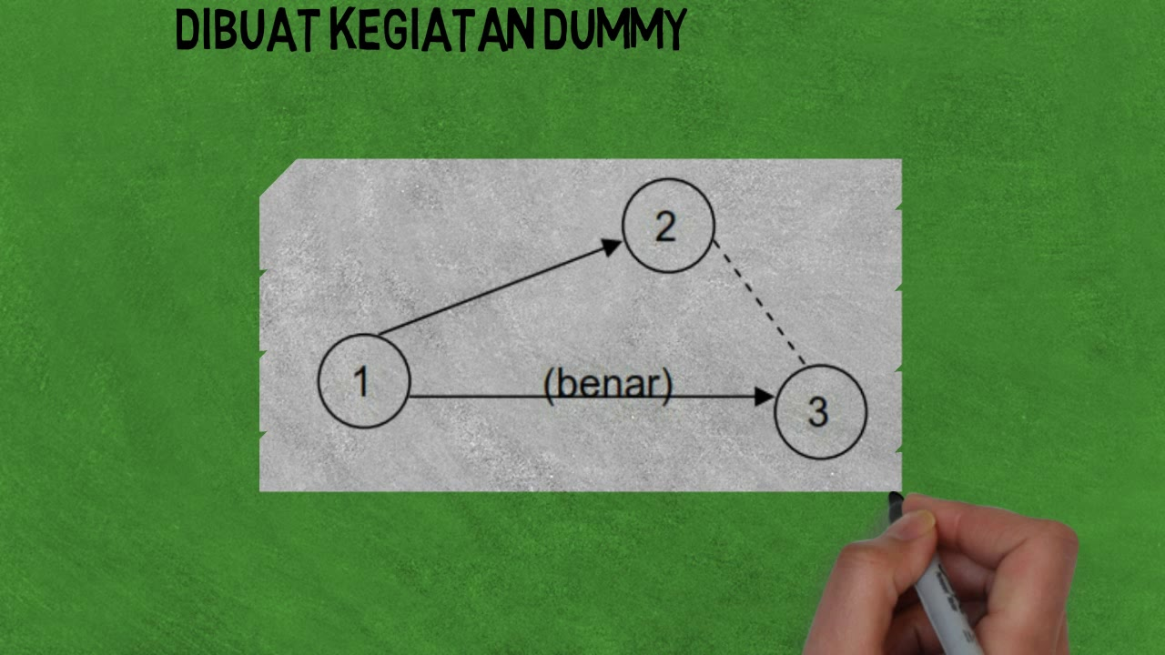 Pert program evaluation and review technique youtube pert program evaluation and review technique ccuart Gallery