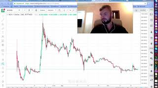 Bitcoin Gold  Bitcoin по 50 000-100 000$ SegWit2x Откладывай 10-ну в Bitcoin Криптовалюта