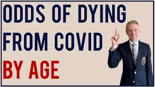 Odds of Dying from COVID-19 by Age Group