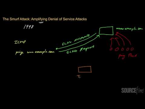 Denial of Service Attacks (Part 5): The Smurf Attack