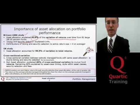CFA Level III - Asset Allocation