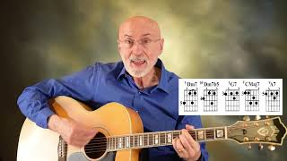 Movable Jazz Guitar Chords