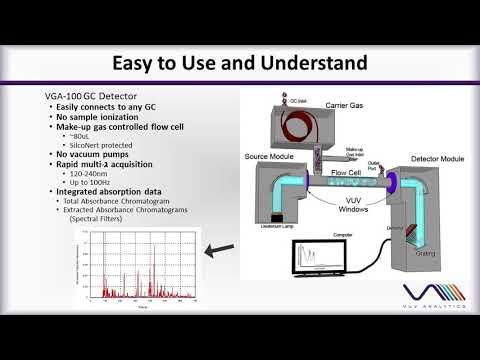 VGA-100 Vacuum Ultraviolet Detector for GC