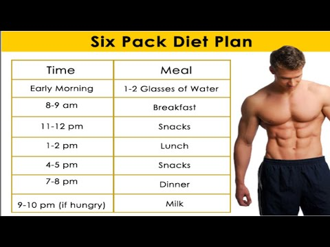 complete diet plan for six pack abs
