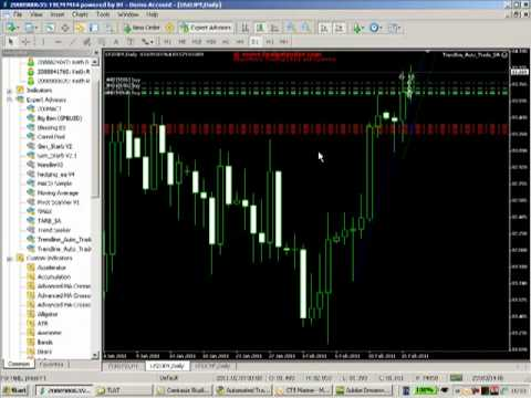 Trading USDJPY using long term trendlines and Automated Trading Tools.mp4