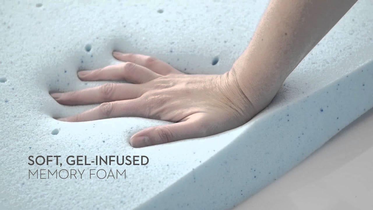 malouf isolus gel memory foam mattress topper - Gel Memory Foam Mattress Topper