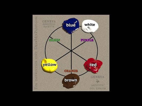 Ultimate Color Wheel for Artists - Color Mixing Rules to Remember