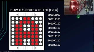 Arduino Tutorial for Beginners 17 - LED Matrix With Arduino