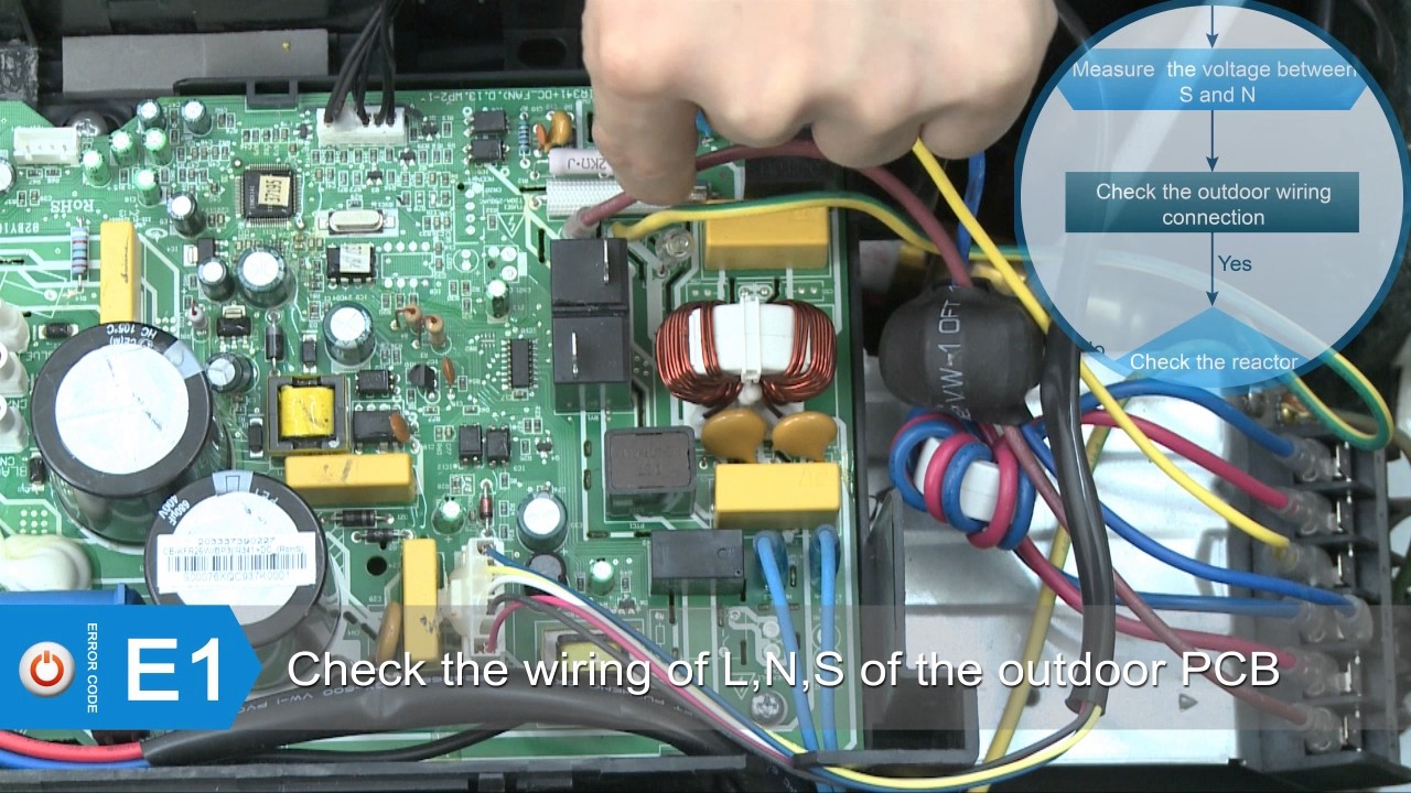 Wys Inverter Systems  E1 Error Code Service And Diagnostic